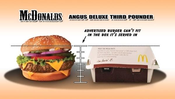 Mc Donalds Angus Deluxe Third Pounder Size Comparison Grössenvergleich