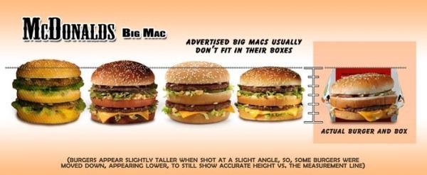 Mc Donalds Big Mac Size Comparison Grössenvergleich